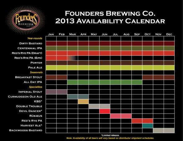 founders calendar